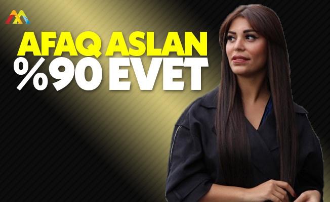 """Afaq Aslan: """"%90 Evet"""""""